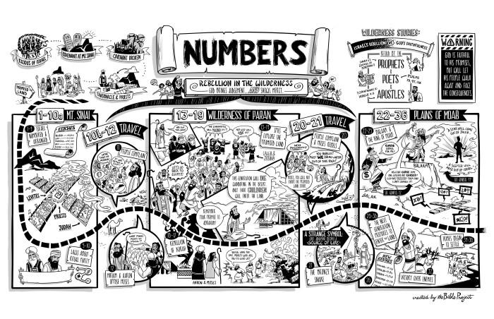 Numerologia semnificatie 9 picture 3